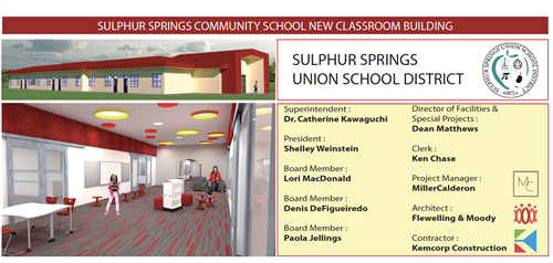 Sulphur Springs Community School New Classroom